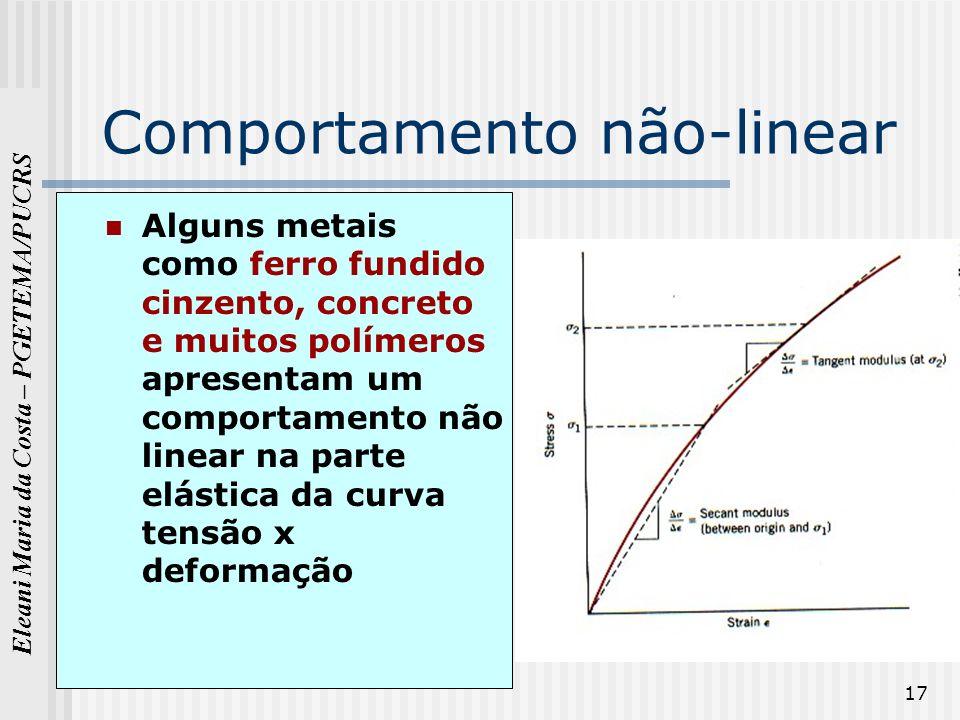 Eleani Maria da Costa – PGETEMA/PUCRS 17 Comportamento não-linear Alguns metais como ferro fundido cinzento, concreto e muitos polímeros apresentam um