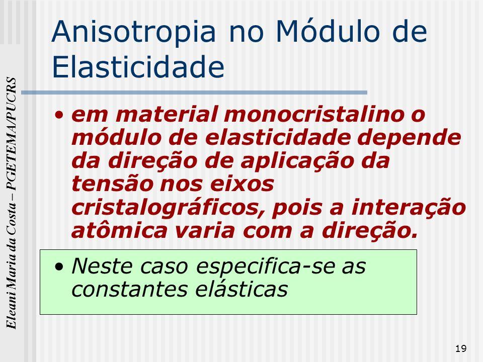 Eleani Maria da Costa – PGETEMA/PUCRS 19 Anisotropia no Módulo de Elasticidade em material monocristalino o módulo de elasticidade depende da direção