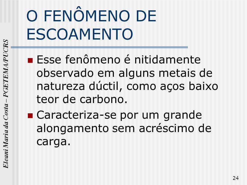 Eleani Maria da Costa – PGETEMA/PUCRS 24 O FENÔMENO DE ESCOAMENTO Esse fenômeno é nitidamente observado em alguns metais de natureza dúctil, como aços
