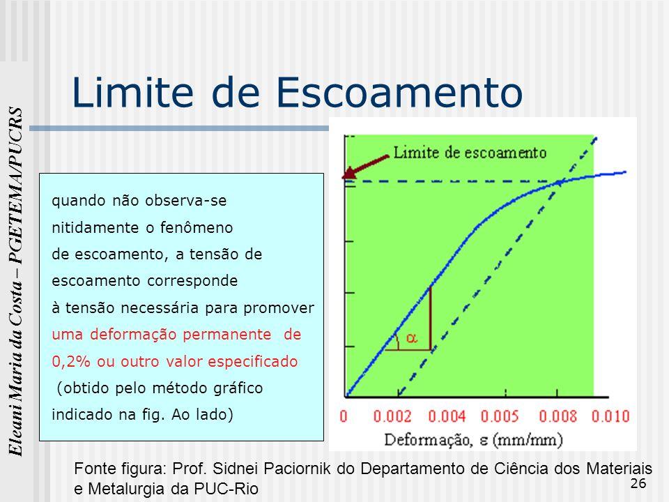 Eleani Maria da Costa – PGETEMA/PUCRS 26 Limite de Escoamento quando não observa-se nitidamente o fenômeno de escoamento, a tensão de escoamento corre