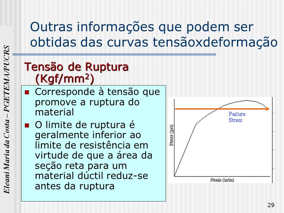 Eleani Maria da Costa – PGETEMA/PUCRS 29 Outras informações que podem ser obtidas das curvas tensãoxdeformação Tensão de Ruptura (Kgf/mm 2 ) Correspon