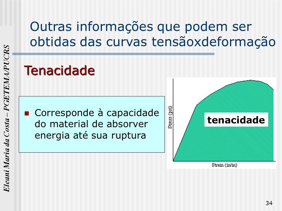 Eleani Maria da Costa – PGETEMA/PUCRS 34 Outras informações que podem ser obtidas das curvas tensãoxdeformação Tenacidade Corresponde à capacidade do