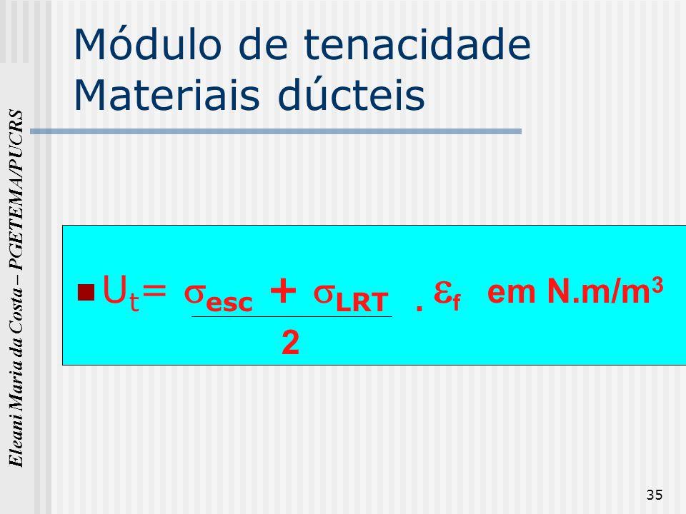Eleani Maria da Costa – PGETEMA/PUCRS 35 Módulo de tenacidade Materiais dúcteis U t = esc + LRT. f em N.m/m 3 2