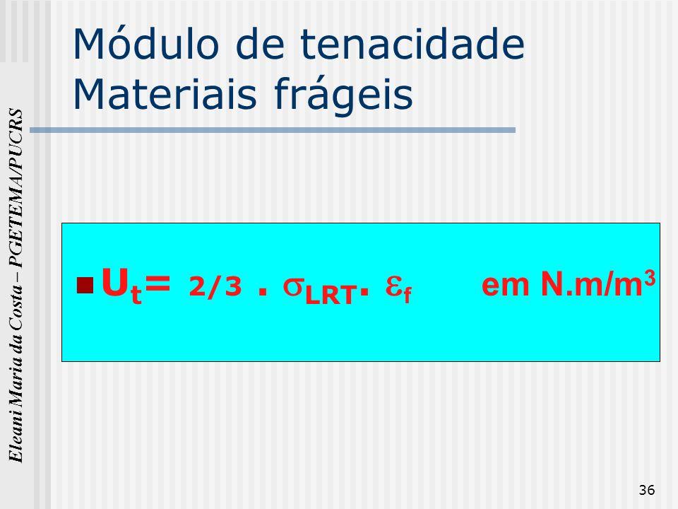 Eleani Maria da Costa – PGETEMA/PUCRS 36 Módulo de tenacidade Materiais frágeis U t = 2/3. LRT. f em N.m/m 3