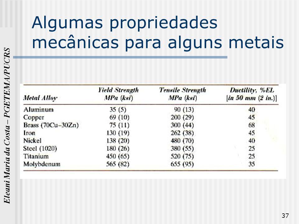 Eleani Maria da Costa – PGETEMA/PUCRS 37 Algumas propriedades mecânicas para alguns metais