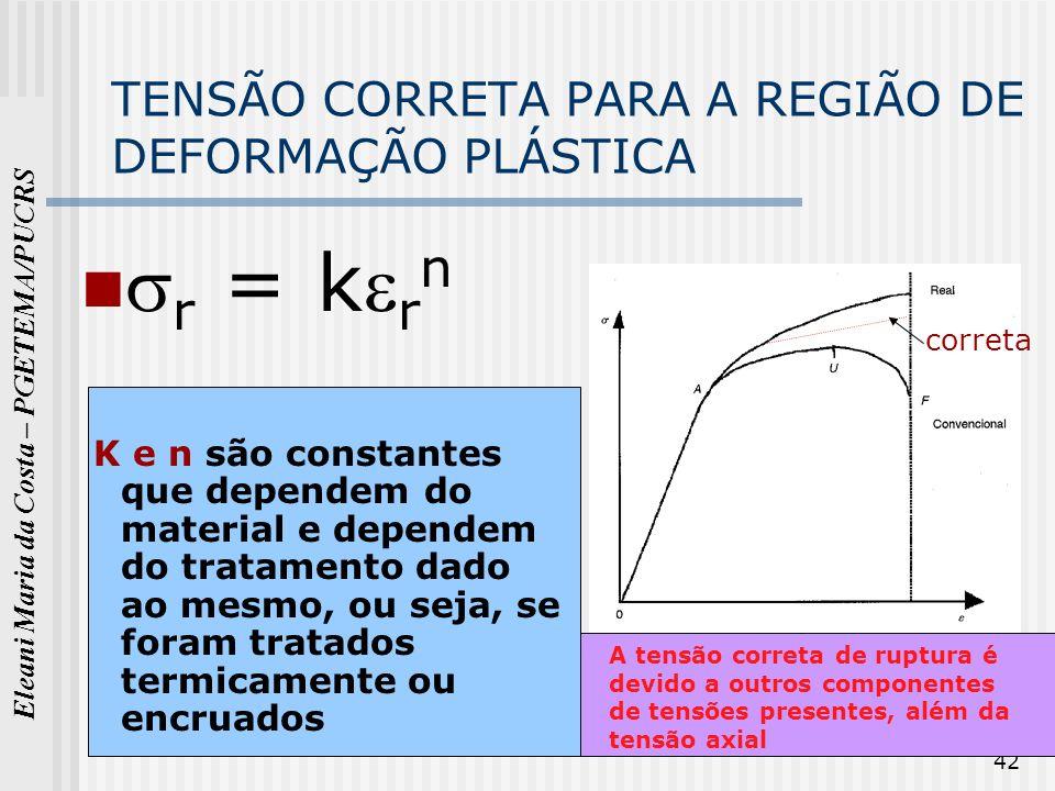 Eleani Maria da Costa – PGETEMA/PUCRS 42 TENSÃO CORRETA PARA A REGIÃO DE DEFORMAÇÃO PLÁSTICA r = k r n K e n são constantes que dependem do material e
