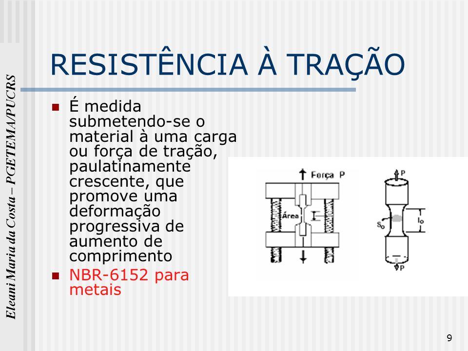 Eleani Maria da Costa – PGETEMA/PUCRS 9 RESISTÊNCIA À TRAÇÃO É medida submetendo-se o material à uma carga ou força de tração, paulatinamente crescent