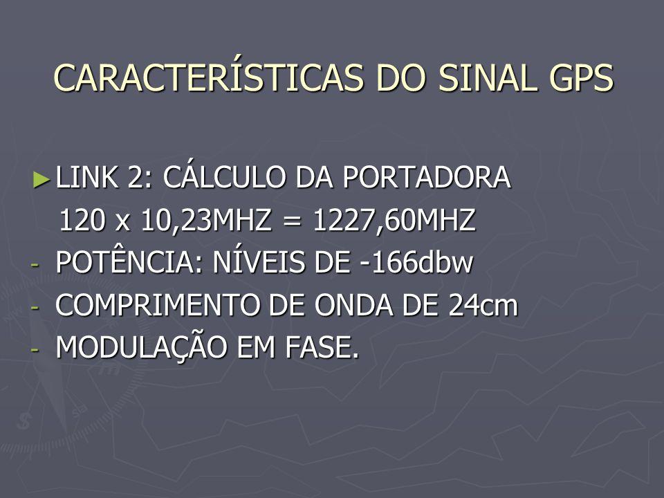 CARACTERÍSTICAS DO SINAL GPS LINK 2: CÁLCULO DA PORTADORA LINK 2: CÁLCULO DA PORTADORA 120 x 10,23MHZ = 1227,60MHZ 120 x 10,23MHZ = 1227,60MHZ - POTÊN