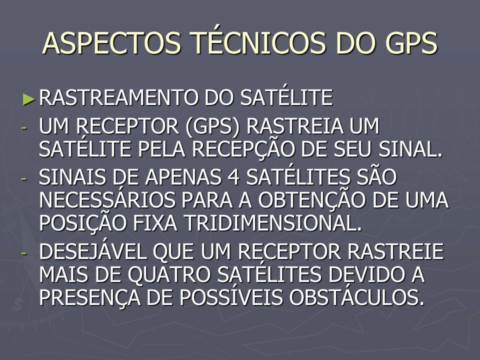 ASPECTOS TÉCNICOS DO GPS RASTREAMENTO DO SATÉLITE RASTREAMENTO DO SATÉLITE - UM RECEPTOR (GPS) RASTREIA UM SATÉLITE PELA RECEPÇÃO DE SEU SINAL. - SINA