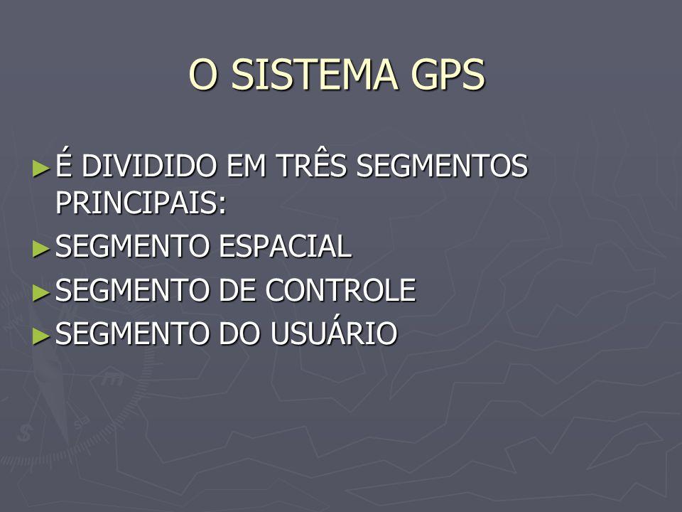 O SISTEMA GPS É DIVIDIDO EM TRÊS SEGMENTOS PRINCIPAIS: É DIVIDIDO EM TRÊS SEGMENTOS PRINCIPAIS: SEGMENTO ESPACIAL SEGMENTO ESPACIAL SEGMENTO DE CONTRO