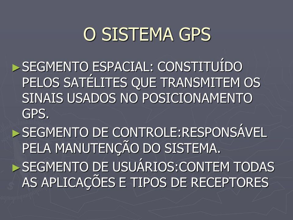O SISTEMA GPS SEGMENTO ESPACIAL: CONSTITUÍDO PELOS SATÉLITES QUE TRANSMITEM OS SINAIS USADOS NO POSICIONAMENTO GPS. SEGMENTO ESPACIAL: CONSTITUÍDO PEL