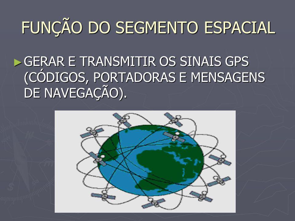 FUNÇÃO DO SEGMENTO ESPACIAL GERAR E TRANSMITIR OS SINAIS GPS (CÓDIGOS, PORTADORAS E MENSAGENS DE NAVEGAÇÃO). GERAR E TRANSMITIR OS SINAIS GPS (CÓDIGOS