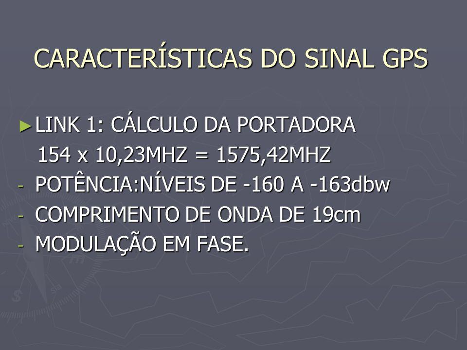 CARACTERÍSTICAS DO SINAL GPS LINK 1: CÁLCULO DA PORTADORA LINK 1: CÁLCULO DA PORTADORA 154 x 10,23MHZ = 1575,42MHZ 154 x 10,23MHZ = 1575,42MHZ - POTÊN