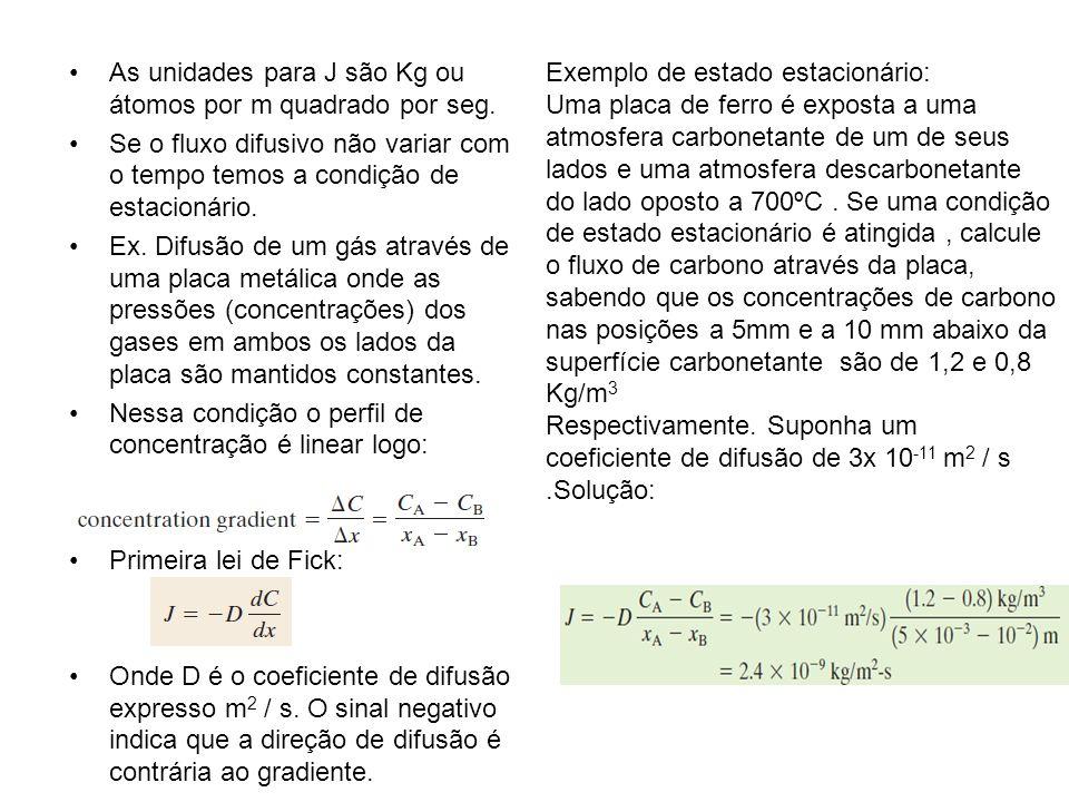 As unidades para J são Kg ou átomos por m quadrado por seg. Se o fluxo difusivo não variar com o tempo temos a condição de estacionário. Ex. Difusão d