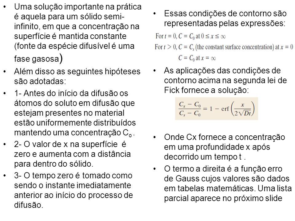 Uma solução importante na prática é aquela para um sólido semi- infinito, em que a concentração na superfície é mantida constante (fonte da espécie di