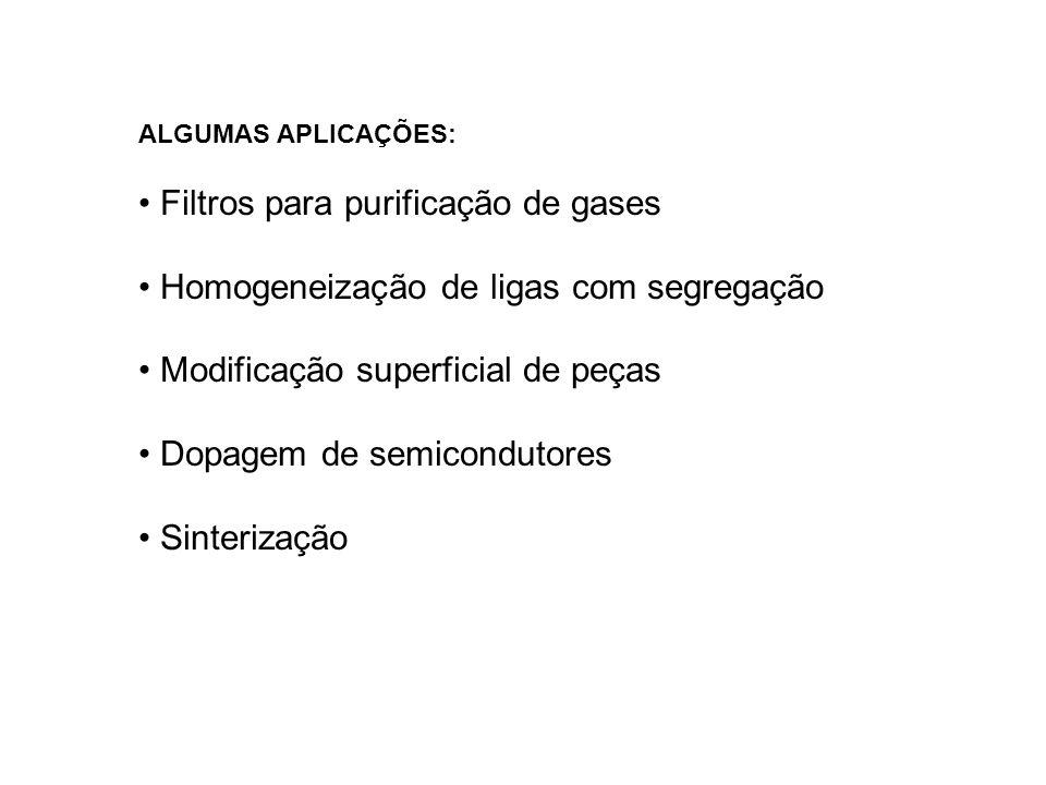 ALGUMAS APLICAÇÕES: Filtros para purificação de gases Homogeneização de ligas com segregação Modificação superficial de peças Dopagem de semicondutore