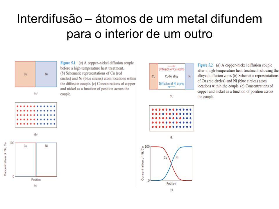 Autodifusão A difusão também ocorre nos metais puros, porém nesse caso todos os átomos que estão mudando de posição são do mesmo tipo, não estando sujeita à observação pelo acompanhamento de mudança na composição.