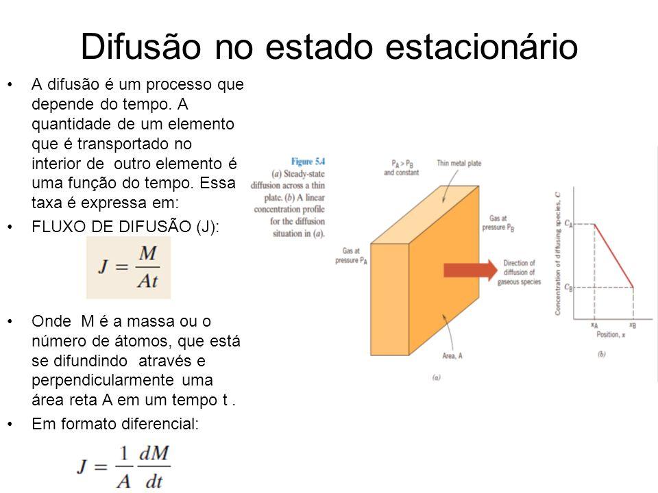 Difusão no estado estacionário A difusão é um processo que depende do tempo. A quantidade de um elemento que é transportado no interior de outro eleme