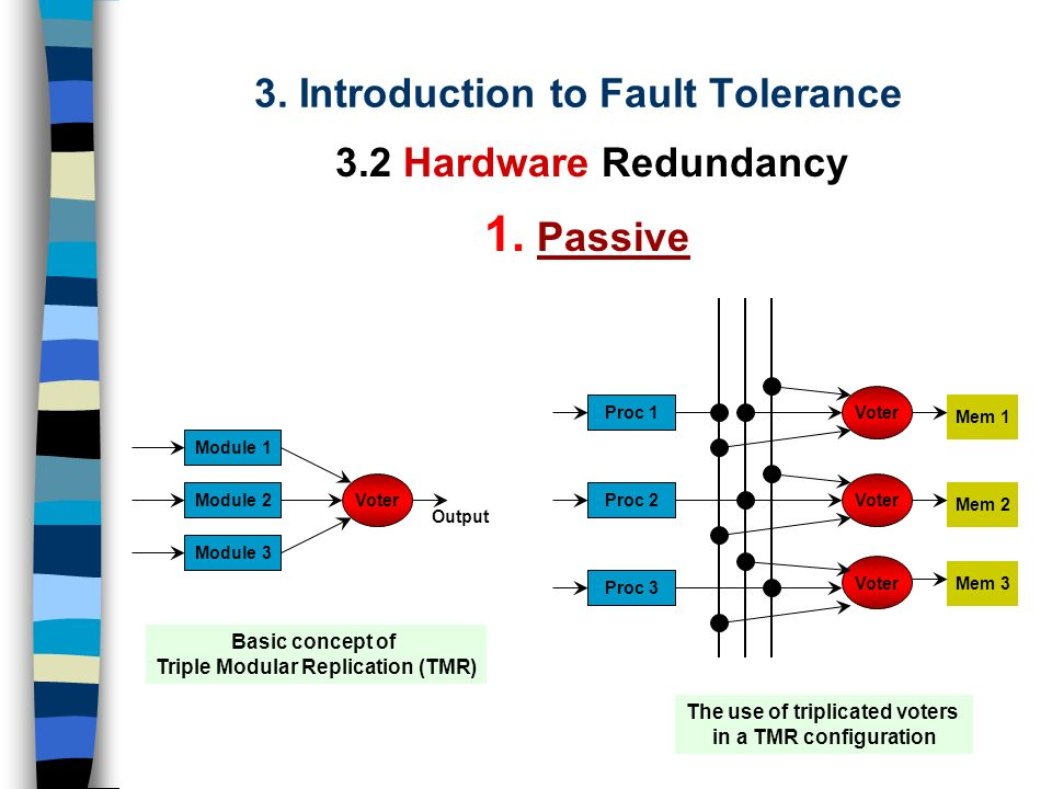 1. Based on the concept of fault masking to hide the occurrence of faults and prevent the faults from resulting in errors (developed around the concep