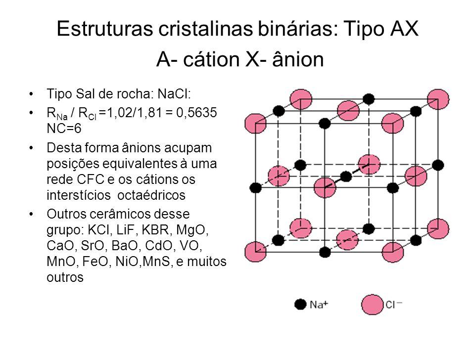 Estruturas cristalinas binárias: Tipo AX A- cátion X- ânion Tipo Sal de rocha: NaCl: R Na / R Cl =1,02/1,81 = 0,5635 NC=6 Desta forma ânions acupam po