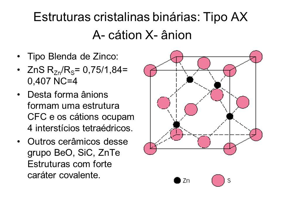 Estruturas cristalinas binárias: Tipo AX A- cátion X- ânion Tipo Blenda de Zinco: ZnS R Zn /R S = 0,75/1,84= 0,407 NC=4 Desta forma ânions formam uma