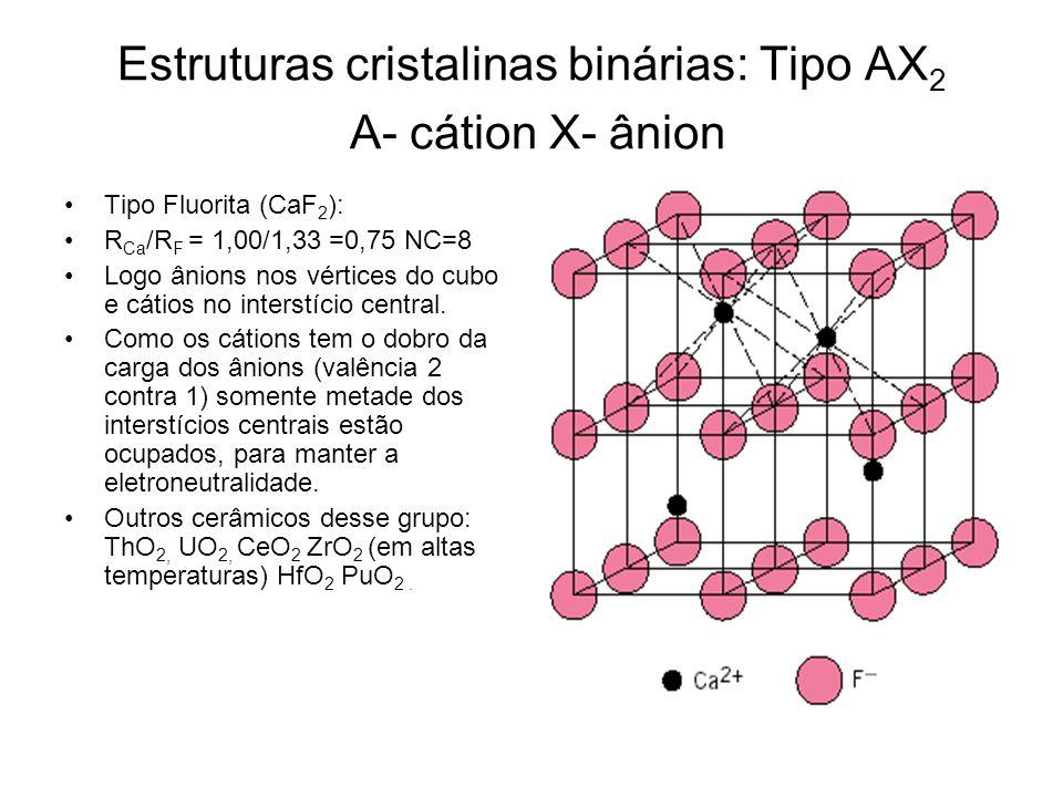 Estruturas cristalinas binárias: Tipo AX 2 A- cátion X- ânion Tipo Fluorita (CaF 2 ): R Ca /R F = 1,00/1,33 =0,75 NC=8 Logo ânions nos vértices do cub