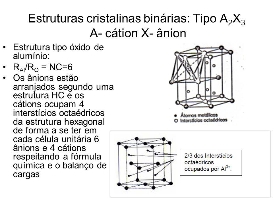 Estruturas cristalinas binárias: Tipo A 2 X 3 A- cátion X- ânion Estrutura tipo óxido de alumínio: R Al /R O = NC=6 Os ânions estão arranjados segundo