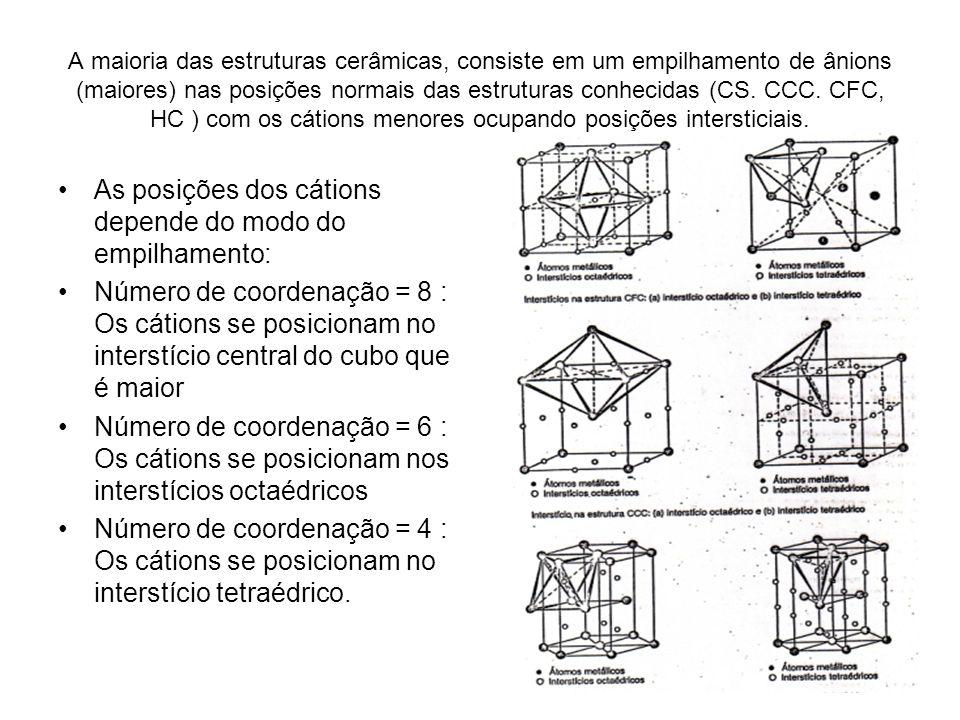 A maioria das estruturas cerâmicas, consiste em um empilhamento de ânions (maiores) nas posições normais das estruturas conhecidas (CS. CCC. CFC, HC )