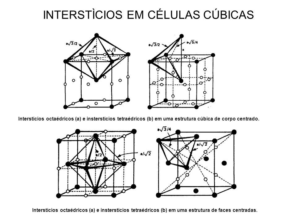 INTERSTÌCIOS EM CÉLULAS CÚBICAS Interstícios octaédricos (a) e insterstícios tetraédricos (b) em uma estrutura cúbica de corpo centrado. Interstícios