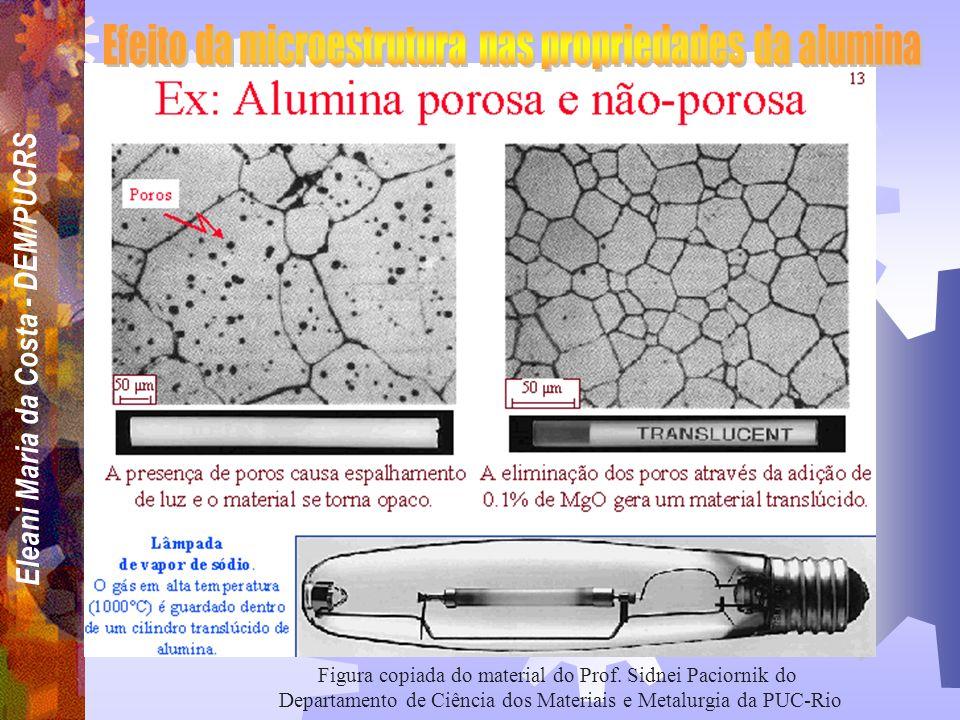 Eleani Maria da Costa - DEM/PUCRS Propriedades dos Materiais Composição e Processo de Fabricação Microestrutura ENGENHARIAENGENHARIAENGENHARIAENGENHAR