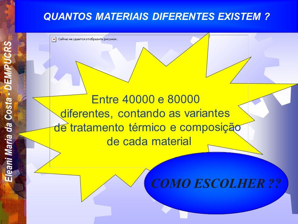 Eleani Maria da Costa - DEM/PUCRS O número de materiais cresceu muito nas últimas décadas e a tendência é de se proliferarem mais num futuro próximo D