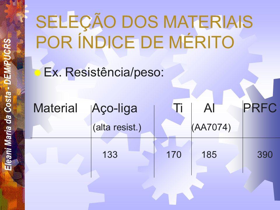 Eleani Maria da Costa - DEM/PUCRS SELEÇÃO DOS MATERIAIS POR ÍNDICE DE MÉRITO Ex. Resistência: Material Aço-liga Ti Al PRFC (alta resist.) (AA7074) Res