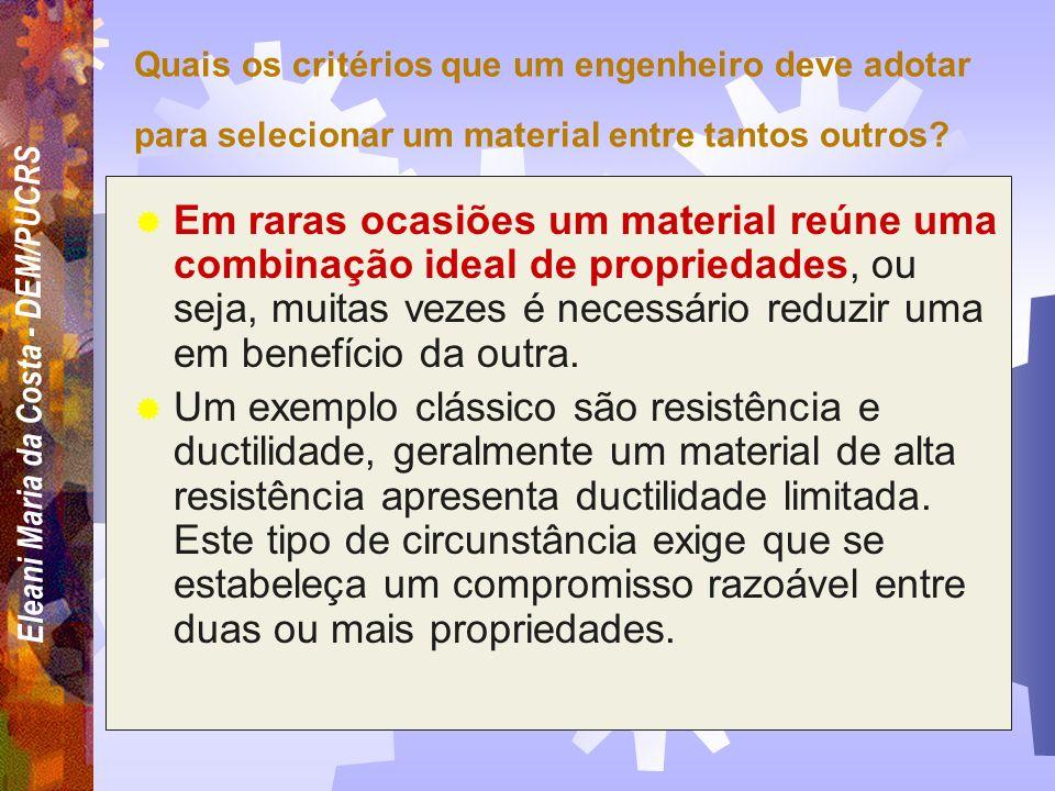 Eleani Maria da Costa - DEM/PUCRS INDÚSTRIA DE PONTAPRODUÇÃO EM MASSA TIPOS DE INDÚSTRIA - INFLUÊNCIA DOS MATERIAIS SELEÇÃO CUIDADOSA (FATOR CUSTO SEC