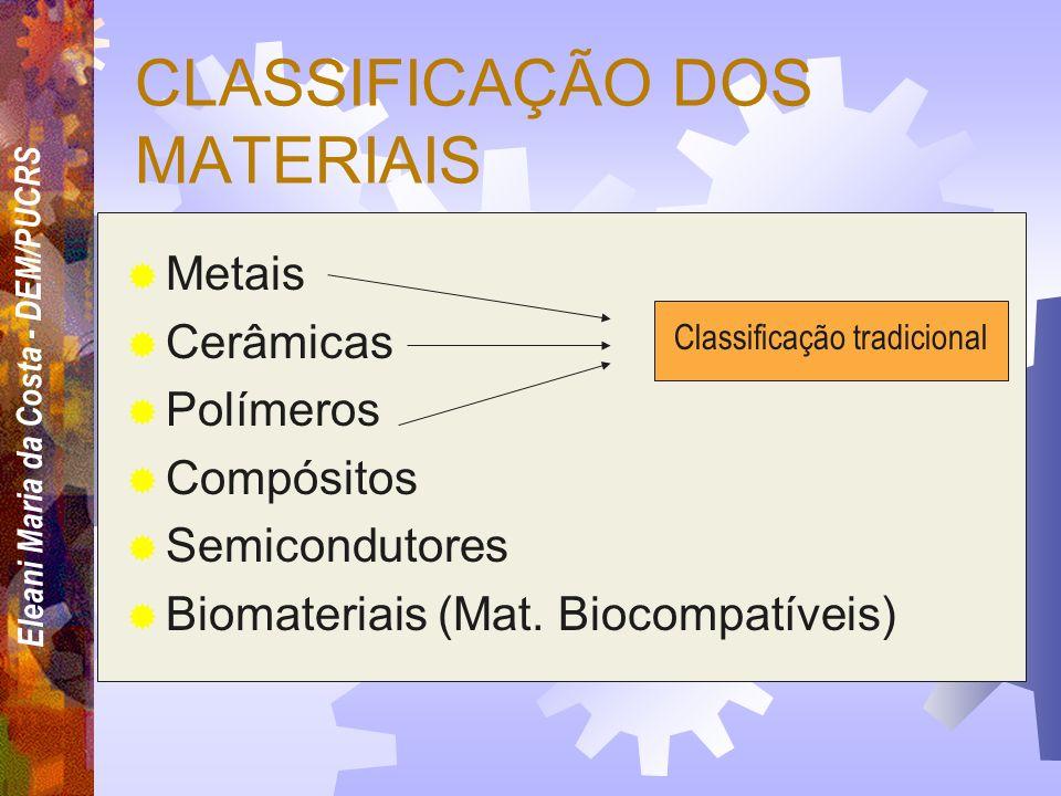 Eleani Maria da Costa - DEM/PUCRS CLASSIFICAÇÃO DOS MATERIAIS A classificação tradicional dos materiais é geralmente baseada na estrutura atômica e qu