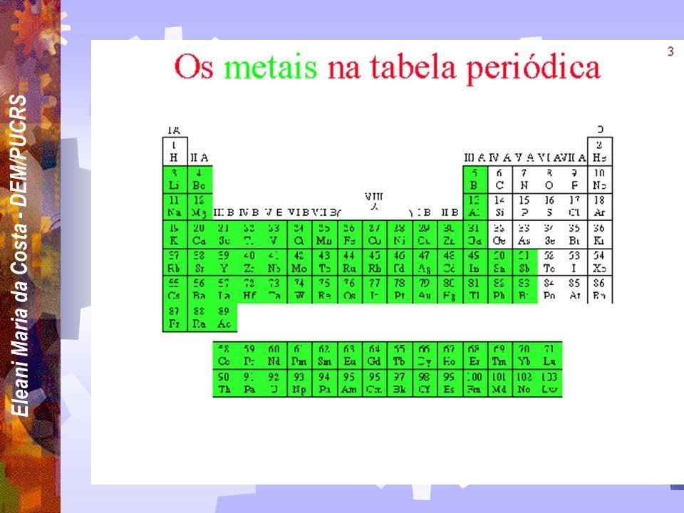 Eleani Maria da Costa - DEM/PUCRS CLASSIFICAÇÃO DOS MATERIAIS Metais Materiais metálicos são geralmente uma combinação de elementos metálicos. Os elét