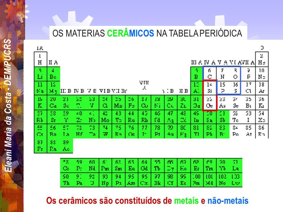 CLASSIFICAÇÃO DOS MATERIAIS Cerâmicas Materiais cerâmicos são geralmente uma combinação de elementos metálicos e não- metálicos. Geralmente são óxidos