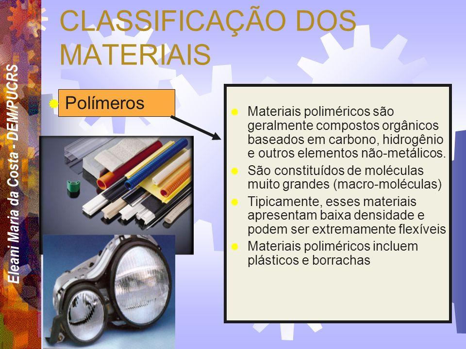 Eleani Maria da Costa - DEM/PUCRS OS MATERIAS CERÂMICOS NA TABELA PERIÓDICA Os cerâmicos são constituídos de metais e não-metais