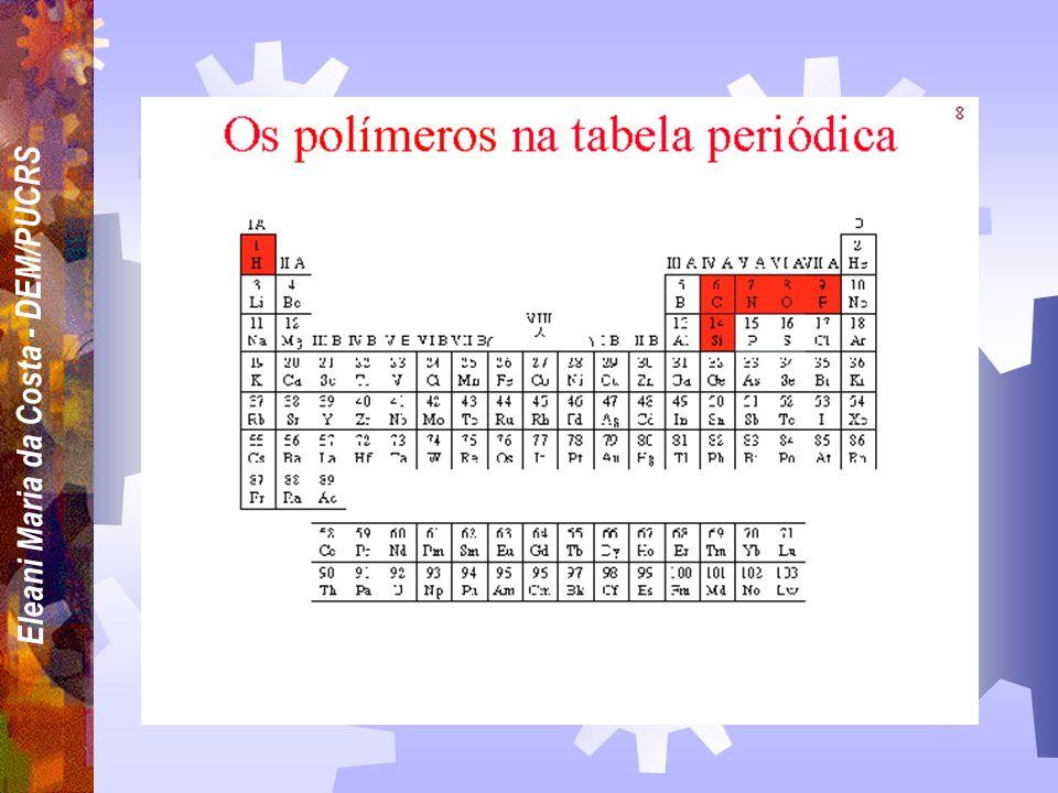 Eleani Maria da Costa - DEM/PUCRS CLASSIFICAÇÃO DOS MATERIAIS Polímeros Materiais poliméricos são geralmente compostos orgânicos baseados em carbono,