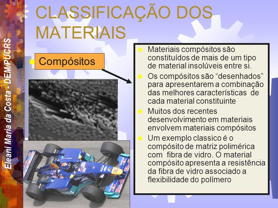 Eleani Maria da Costa - DEM/PUCRS