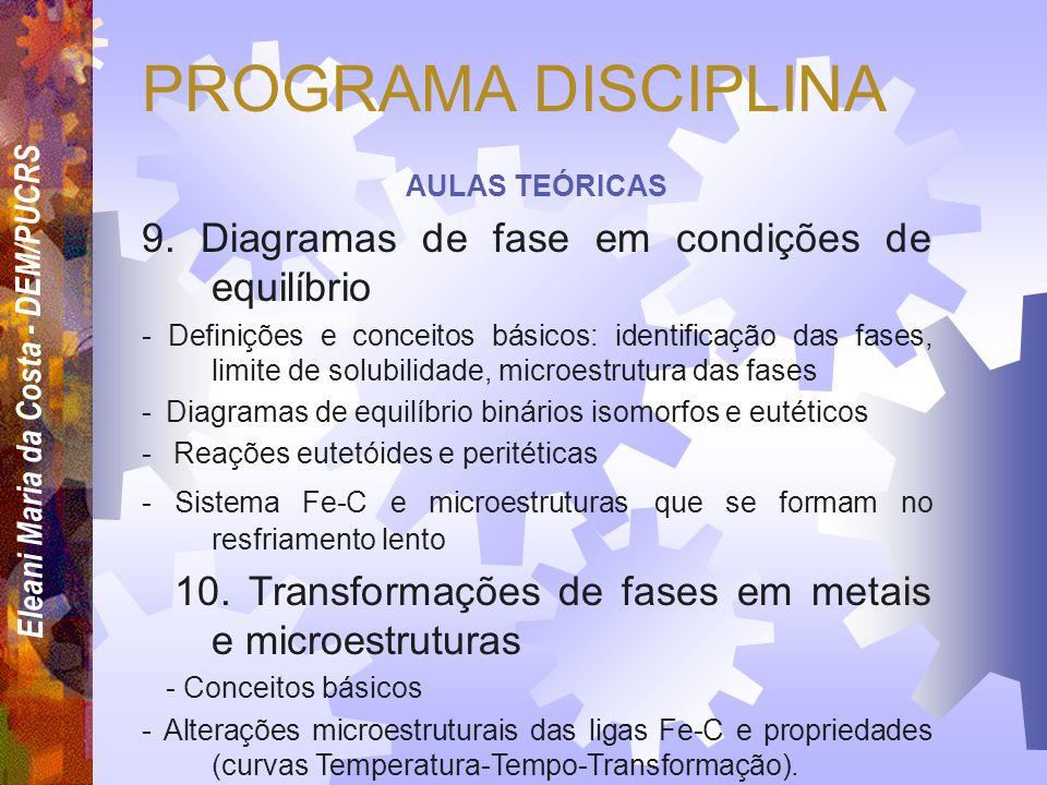 Eleani Maria da Costa - DEM/PUCRS PROGRAMA DISCIPLINA AULAS TEÓRICAS 9.