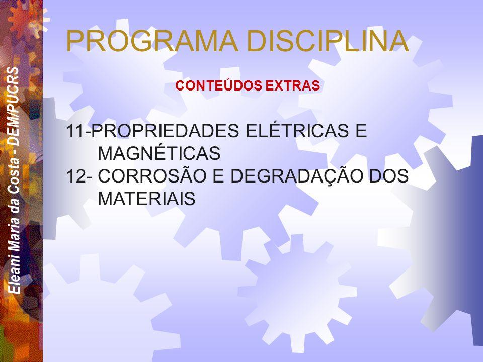 Eleani Maria da Costa - DEM/PUCRS PROGRAMA DISCIPLINA AULAS TEÓRICAS 9. Diagramas de fase em condições de equilíbrio - Definições e conceitos básicos: