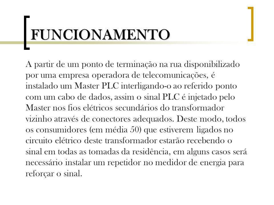 FUNCIONAMENTO A partir de um ponto de terminação na rua disponibilizado por uma empresa operadora de telecomunicações, é instalado um Master PLC inter