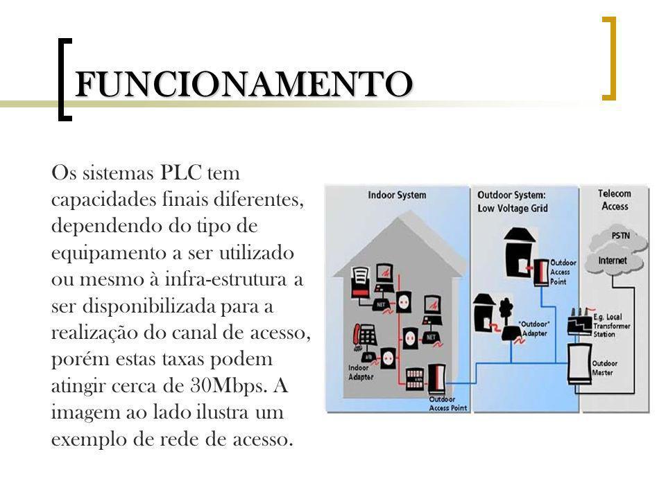 Os sistemas PLC tem capacidades finais diferentes, dependendo do tipo de equipamento a ser utilizado ou mesmo à infra-estrutura a ser disponibilizada