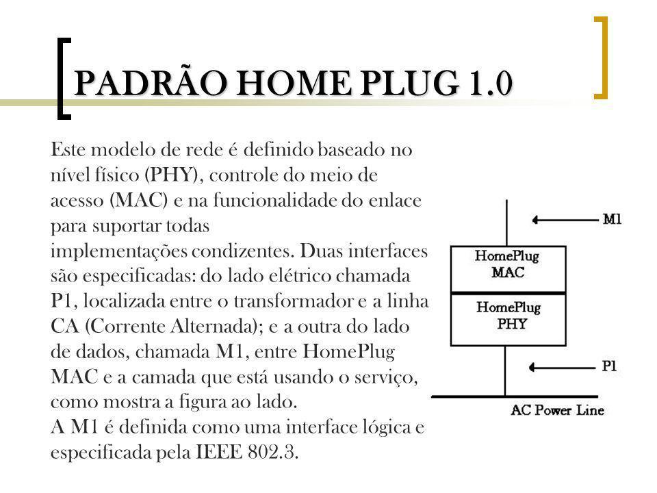 PADRÃO HOME PLUG 1.0 Este modelo de rede é definido baseado no nível físico (PHY), controle do meio de acesso (MAC) e na funcionalidade do enlace para
