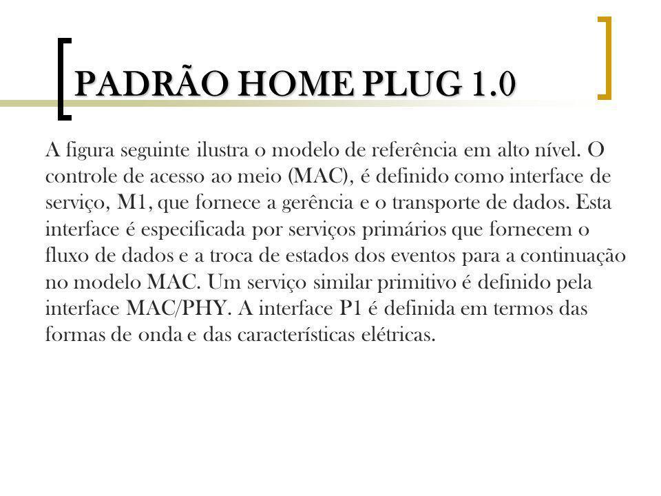 A figura seguinte ilustra o modelo de referência em alto nível. O controle de acesso ao meio (MAC), é definido como interface de serviço, M1, que forn