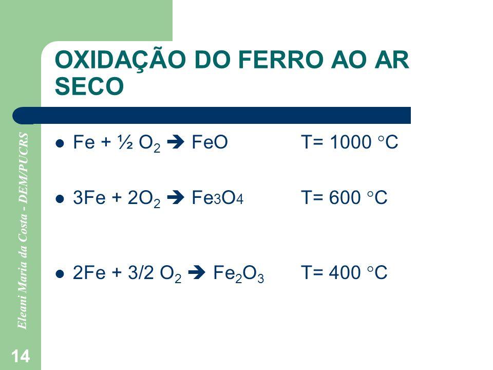 Eleani Maria da Costa - DEM/PUCRS 14 OXIDAÇÃO DO FERRO AO AR SECO Fe + ½ O 2 FeO T= 1000 C 3Fe + 2O 2 Fe 3 O 4 T= 600 C 2Fe + 3/2 O 2 Fe 2 O 3 T= 400