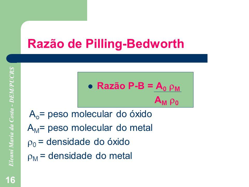 Eleani Maria da Costa - DEM/PUCRS 16 Razão de Pilling-Bedworth Razão P-B = A 0 M A M 0 A o = peso molecular do óxido A M = peso molecular do metal 0 =