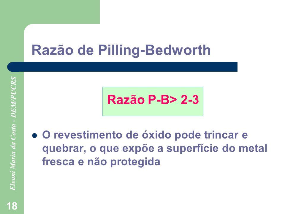 Eleani Maria da Costa - DEM/PUCRS 18 Razão de Pilling-Bedworth Razão P-B> 2-3 O revestimento de óxido pode trincar e quebrar, o que expõe a superfície