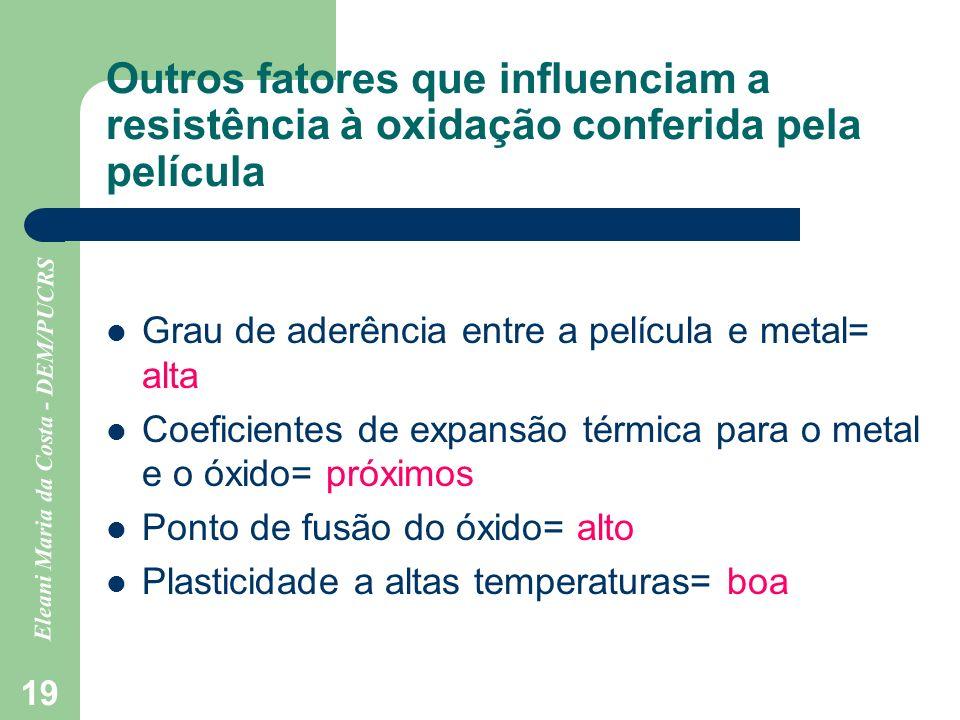 Eleani Maria da Costa - DEM/PUCRS 19 Outros fatores que influenciam a resistência à oxidação conferida pela película Grau de aderência entre a películ