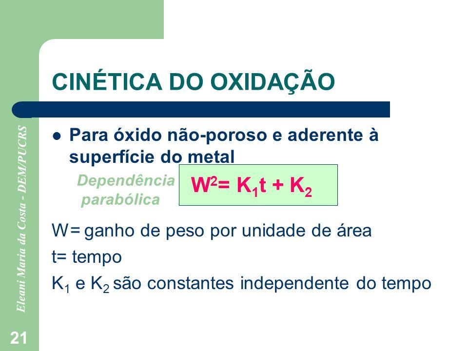 Eleani Maria da Costa - DEM/PUCRS 21 CINÉTICA DO OXIDAÇÃO Para óxido não-poroso e aderente à superfície do metal W 2 = K 1 t + K 2 W= ganho de peso po
